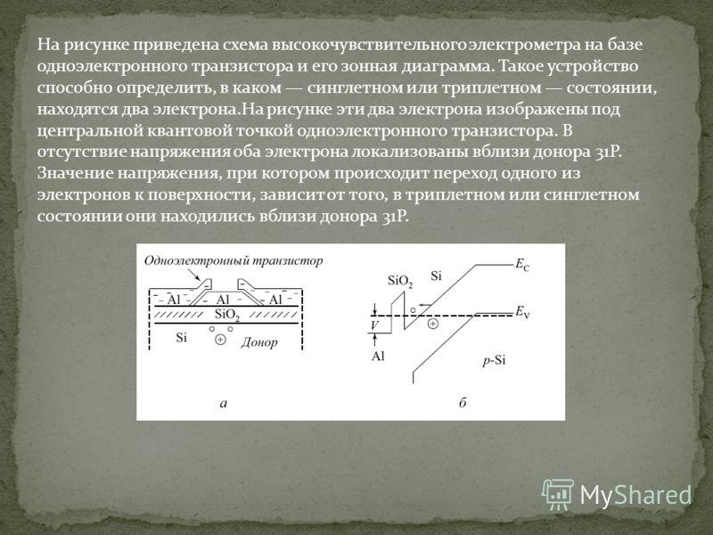 На рисунке приведена схема высокочувствительного электрометра на базе одноэлектронного транзистора и его зонная диаграмма. Такое устройство способно определить, в каком синглетном или триплетном состоянии, находятся два электрона.На рисунке эти два э