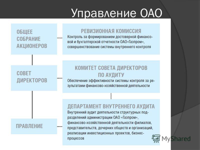 Управление ОАО