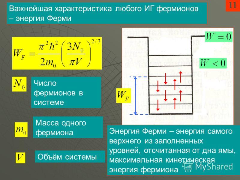 11 Важнейшая характеристика любого ИГ фермионов – энергия Ферми Число фермионов в системе Масса одного фермиона Объём системы Энергия Ферми – энергия самого верхнего из заполненных уровней, отсчитанная от дна ямы, максимальная кинетическая энергия фе