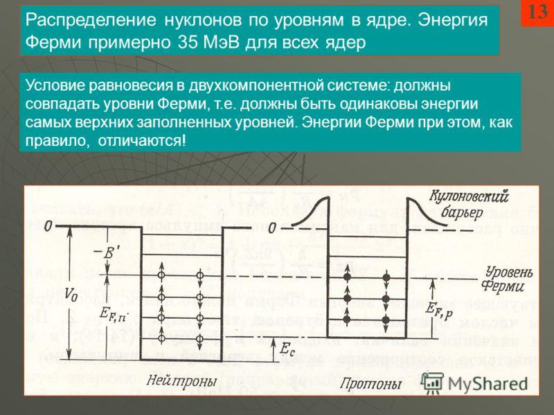 13 Распределение нуклонов по уровням в ядре. Энергия Ферми примерно 35 МэВ для всех ядер Условие равновесия в двухкомпонентной системе: должны совпадать уровни Ферми, т.е. должны быть одинаковы энергии самых верхних заполненных уровней. Энергии Ферми