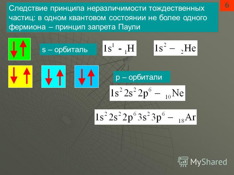 6 s – орбиталь Следствие принципа неразличимости тождественных частиц: в одном квантовом состоянии не более одного фермиона – принцип запрета Паули р – орбитали