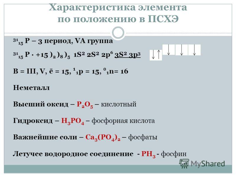 Характеристика элемента по положению в ПСХЭ 31 15 Р – 3 период, VA группа 31 15 Р · +15 ) 2 ) 8 ) 5 1S² 2S² 2p 3S² 3p 3 B = III, V, ē = 15, ¹ p = 15, n= 16 Неметалл Высший оксид – Р 2 О 5 – кислотный Гидроксид – Н 3 РО 4 – фосфорная кислота Важнейшие