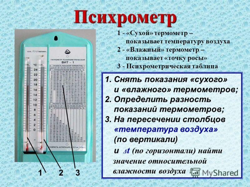 8Психрометр 123 1 - «Сухой» термометр – показывает температуру воздуха 2 - «Влажный» термометр – показывает «точку росы» 3 - Психрометрическая таблица 1. Снять показания «сухого» и «влажного» термометров; 2. Определить разность показаний термометров;