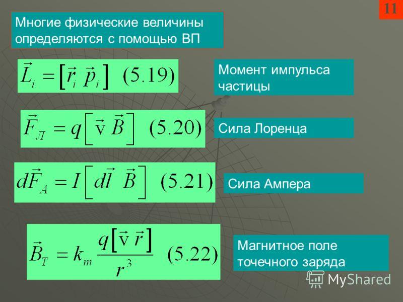 11 Многие физические величины определяются с помощью ВП Момент импульса частицы Сила Лоренца Сила Ампера Магнитное поле точечного заряда