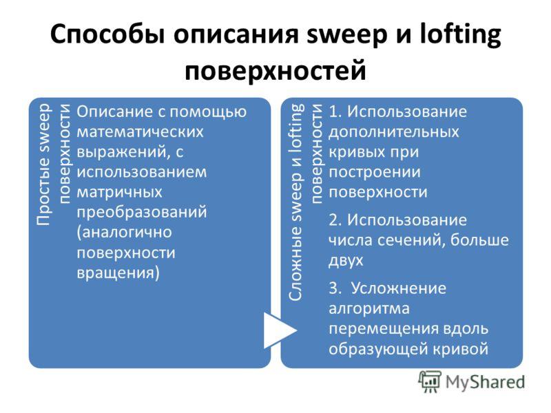 Способы описания sweep и lofting поверхностей Простые sweep поверхности Описание с помощью математических выражений, с использованием матричных преобразований (аналогично поверхности вращения) Сложные sweep и lofting поверхности 1. Использование допо