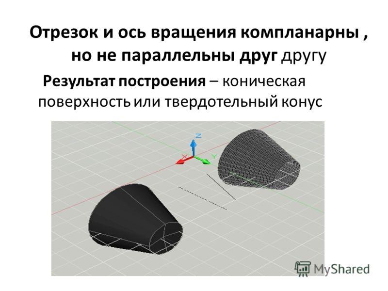 Отрезок и ось вращения компланарны, но не параллельны друг другу Результат построения – коническая поверхность или твердотельный конус
