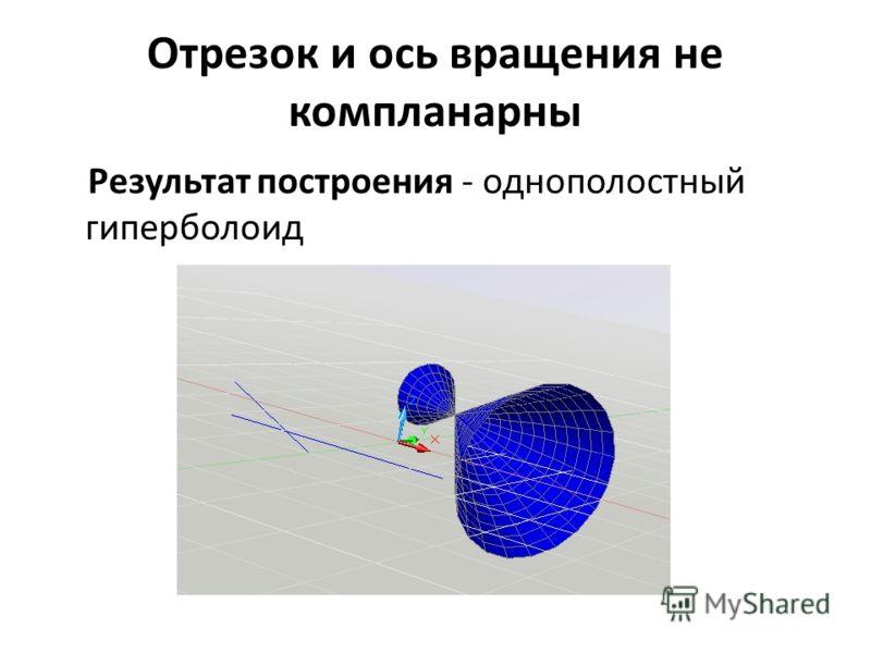 Отрезок и ось вращения не компланарны Результат построения - однополостный гиперболоид