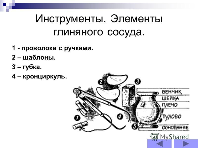 Инструменты. Элементы глиняного сосуда. 1 - проволока с ручками. 2 – шаблоны. 3 – губка. 4 – кронциркуль.