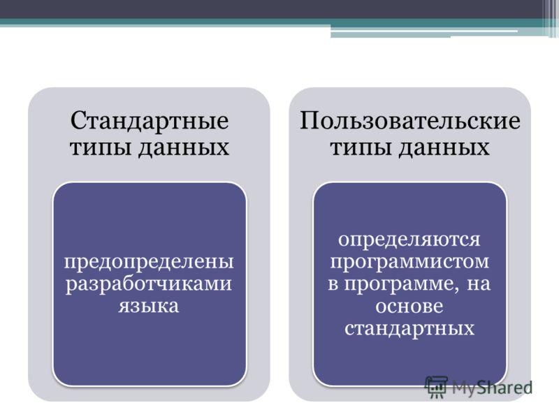 Стандартные типы данных предопределены разработчиками языка Пользовательские типы данных определяются программистом в программе, на основе стандартных