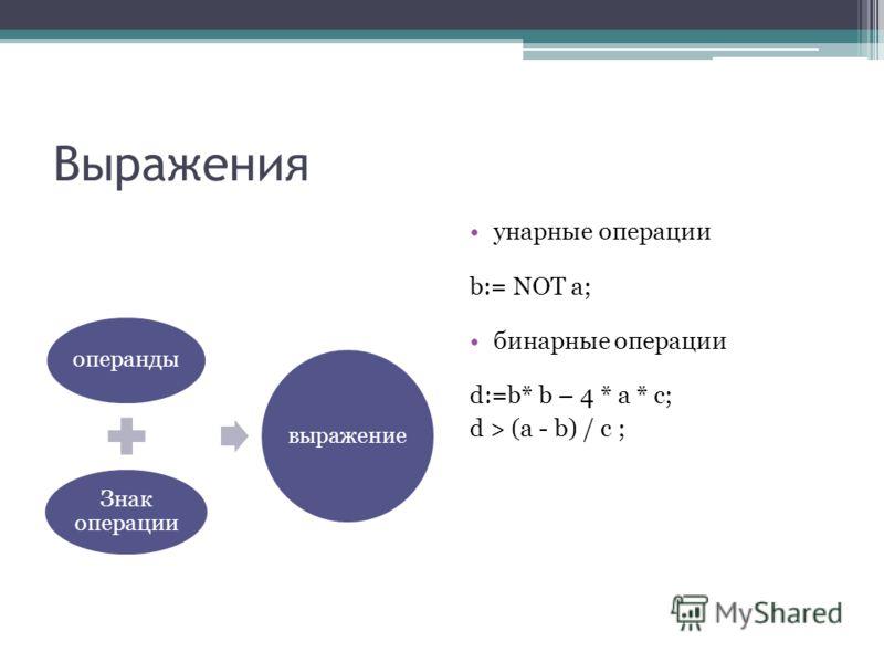 Выражения операнды Знак операции выражение унарные операции b:= NOT a; бинарные операции d:=b* b – 4 * a * c; d > (a - b) / c ;