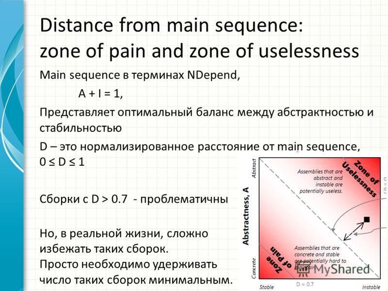 Distance from main sequence: zone of pain and zone of uselessness Main sequence в терминах NDepend, A + I = 1, Представляет оптимальный баланс между абстрактностью и стабильностью D – это нормализированное расстояние от main sequence, 0 D 1 Сборки с