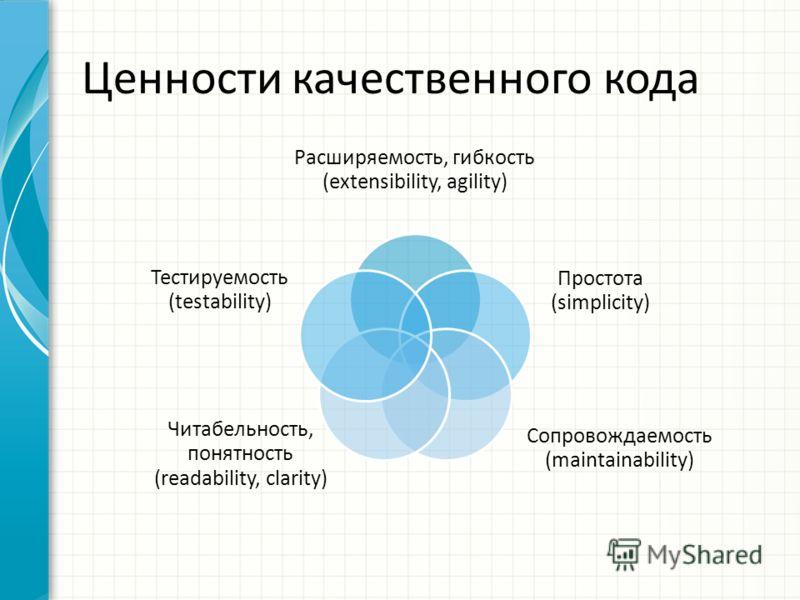 Ценности качественного кода Расширяемость, гибкость (extensibility, agility) Сопровождаемость (maintainability) Простота (simplicity) Читабельность, понятность (readability, clarity) Тестируемость (testability)