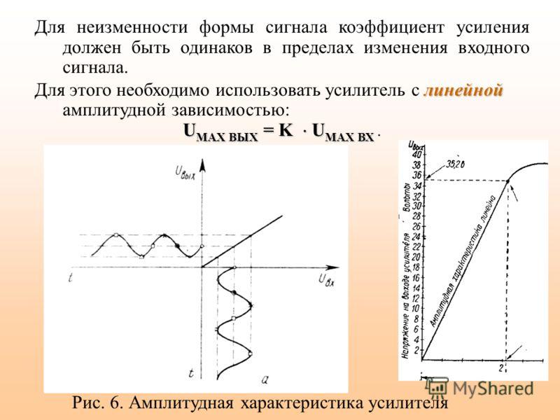 Для неизменности формы сигнала коэффициент усиления должен быть одинаков в пределах изменения входного сигнала. линейной Для этого необходимо использовать усилитель с линейной амплитудной зависимостью: U MAX ВЫХ = K U MAX ВХ U MAX ВЫХ = K U MAX ВХ. Р