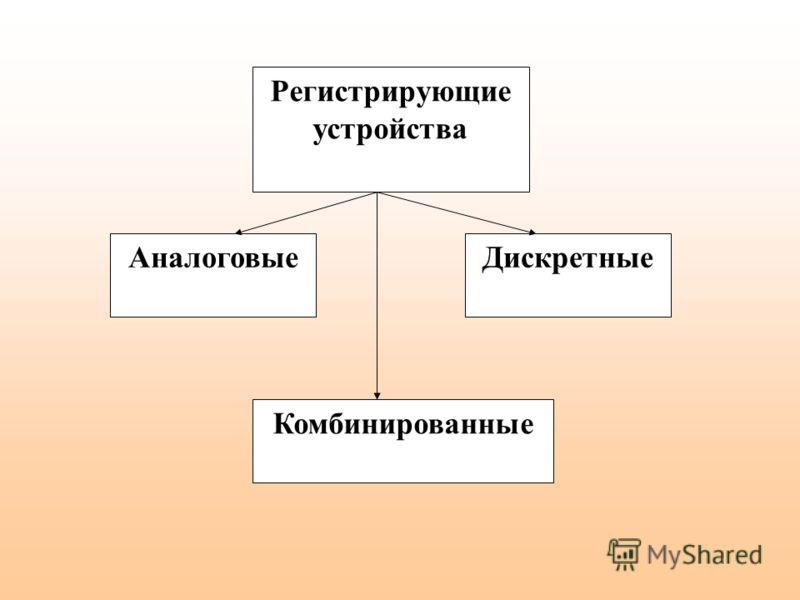 Регистрирующие устройства Аналоговые Комбинированные Дискретные