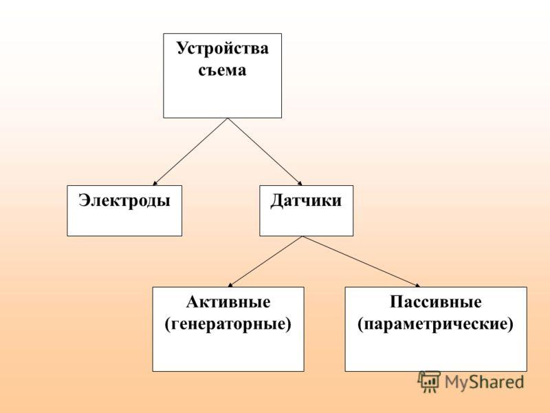 Устройства съема ЭлектродыДатчики Активные (генераторные) Пассивные (параметрические)