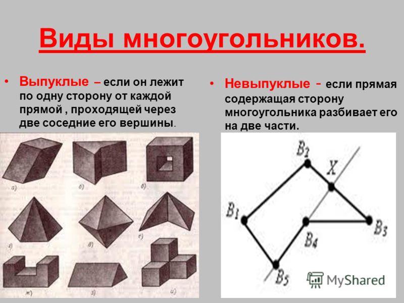 Виды многоугольников. Выпуклые – если он лежит по одну сторону от каждой прямой, проходящей через две соседние его вершины. Невыпуклые - если прямая содержащая сторону многоугольника разбивает его на две части.