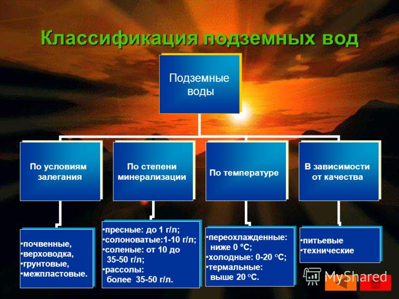 Классификация подземных вод Подземные воды По условиям залегания почвенные, верховодка, грунтовые, межпластовые. По степени минерализации пресные: до 1 г/л; солоноватые:1-10 г/л; соленые: от 10 до 35-50 г/л; рассолы: более 35-50 г/л. По температуре п