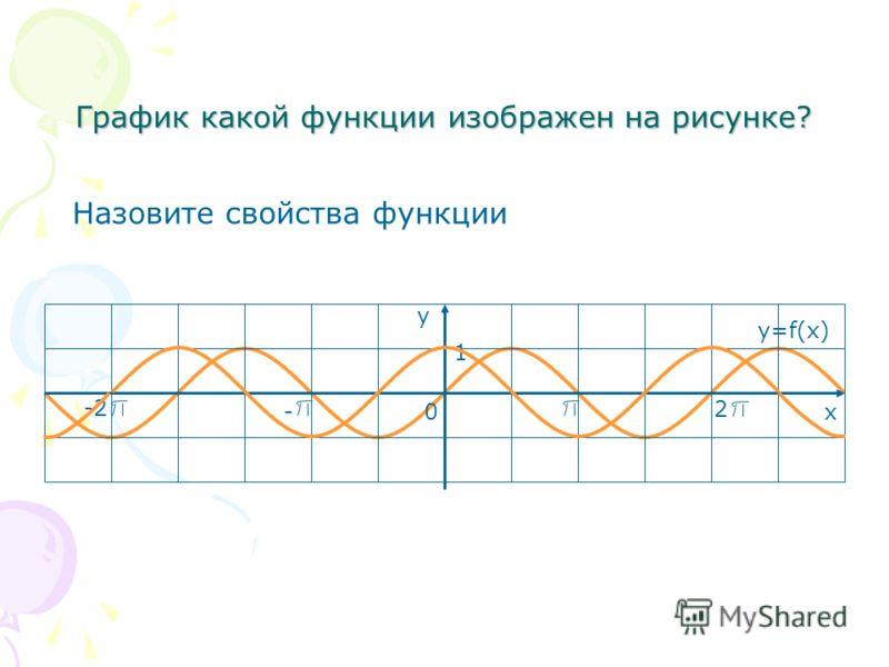 График какой функции изображен на рисунке? у х0 1 y=f(x) - -2 2 Назовите свойства функции
