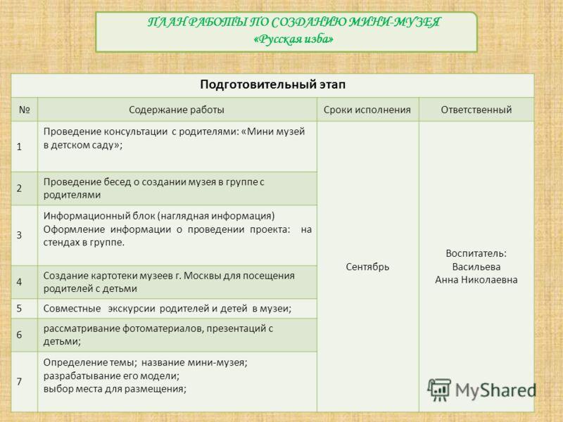 презентация знакомство с русской избой и утварью