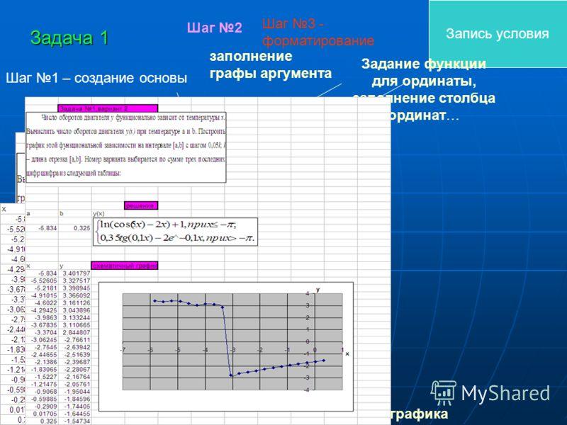 Задача 1 Шаг 1 – создание основы Запись условия Шаг 2 заполнение графы аргумента Задание функции для ординаты, заполнение столбца ординат… … и, наконец, вставка графика Шаг 3 - форматирование