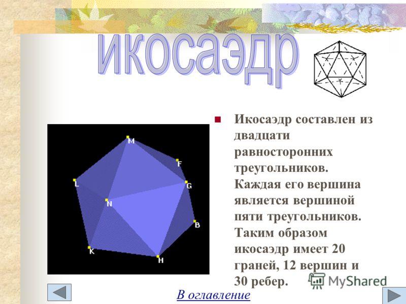Икосаэдр составлен из двадцати равносторонних треугольников. Каждая его вершина является вершиной пяти треугольников. Таким образом икосаэдр имеет 20 граней, 12 вершин и 30 ребер. В оглавление