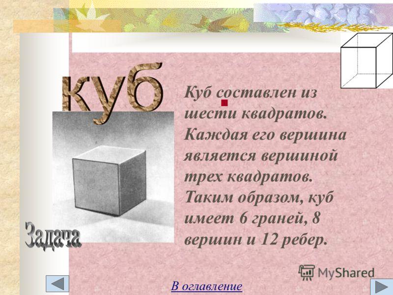Куб составлен из шести квадратов. Каждая его вершина является вершиной трех квадратов. Таким образом, куб имеет 6 граней, 8 вершин и 12 ребер. В оглавление