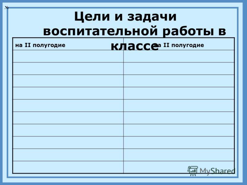Цели и задачи воспитательной работы в классе на II полугодие