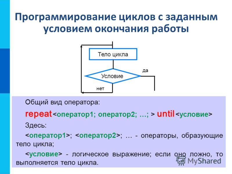 Программирование циклов с заданным условием окончания работы Общий вид оператора: repeatuntil repeat until Здесь: ; ; … - операторы, образующие тело цикла; - логическое выражение; если оно ложно, то выполняется тело цикла. Тело цикла Условие да нет