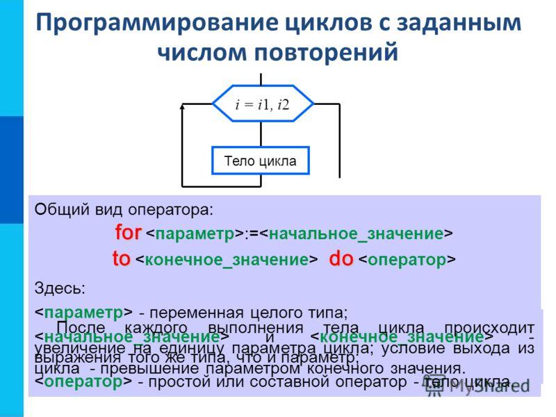 Программирование циклов с заданным числом повторений Общий вид оператора: for for := todo to do Здесь: - переменная целого типа; и - выражения того же типа, что и параметр; - простой или составной оператор - тело цикла. После каждого выполнения тела