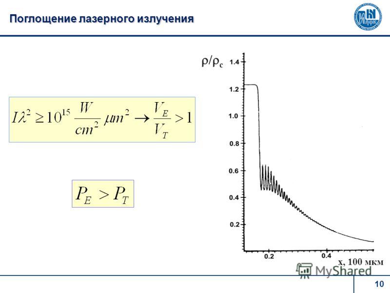 10 Поглощение лазерного излучения / c x, 100 мкм