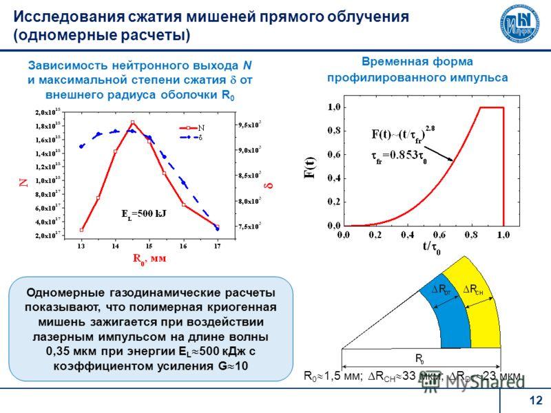 12 Исследования сжатия мишеней прямого облучения (одномерные расчеты) Зависимость нейтронного выхода N и максимальной степени сжатия от внешнего радиуса оболочки R 0 Временная форма профилированного импульса R 0 1,5 мм; R CH 33 мкм; R DT 23 мкм Одном