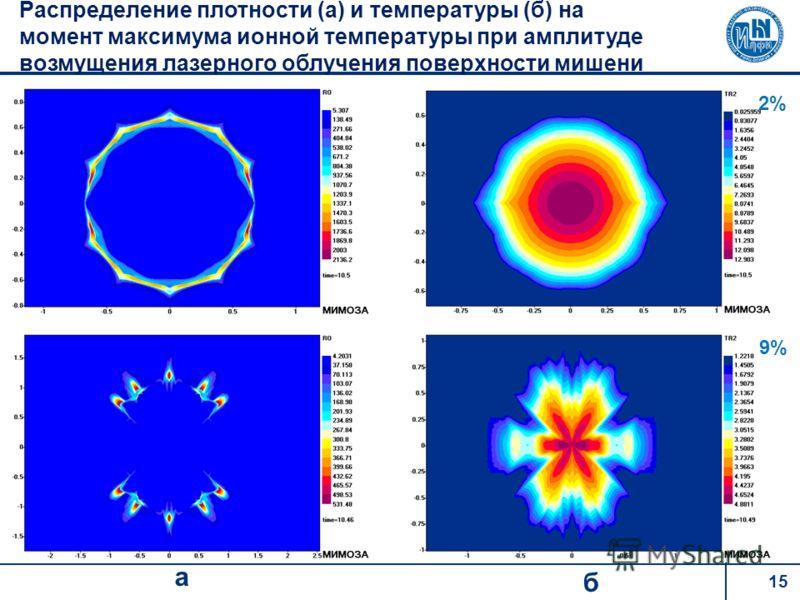 15 Распределение плотности (а) и температуры (б) на момент максимума ионной температуры при амплитуде возмущения лазерного облучения поверхности мишени а б 2% 9%