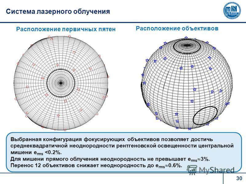 30 Система лазерного облучения Расположение первичных пятен Расположение объективов Выбранная конфигурация фокусирующих объективов позволяет достичь среднеквадратичной неоднородности рентгеновской освещенности центральной мишени e rms
