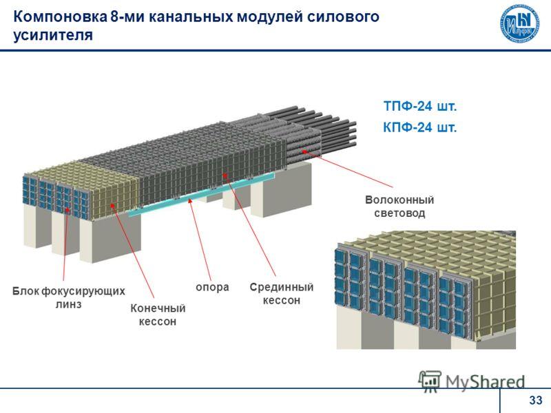 33 Компоновка 8-ми канальных модулей силового усилителя ТПФ-24 шт. КПФ-24 шт. Блок фокусирующих линз Конечный кессон Срединный кессон опора Волоконный световод