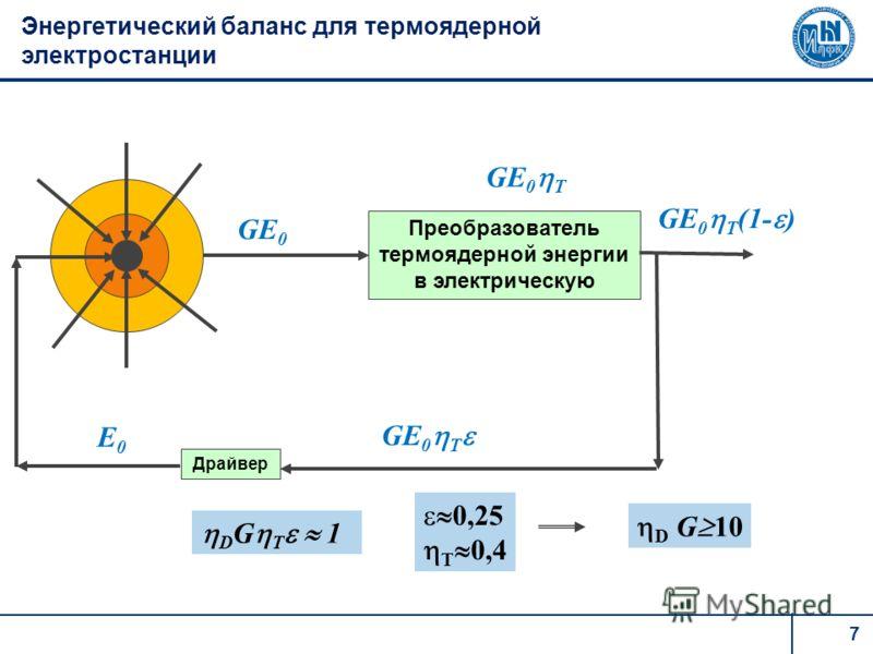 7 Энергетический баланс для термоядерной электростанции Преобразователь термоядерной энергии в электрическую Драйвер E0E0 GE 0 GE 0 T GE 0 T (1- ) D G T 1 0,25 T 0,4 D G 10