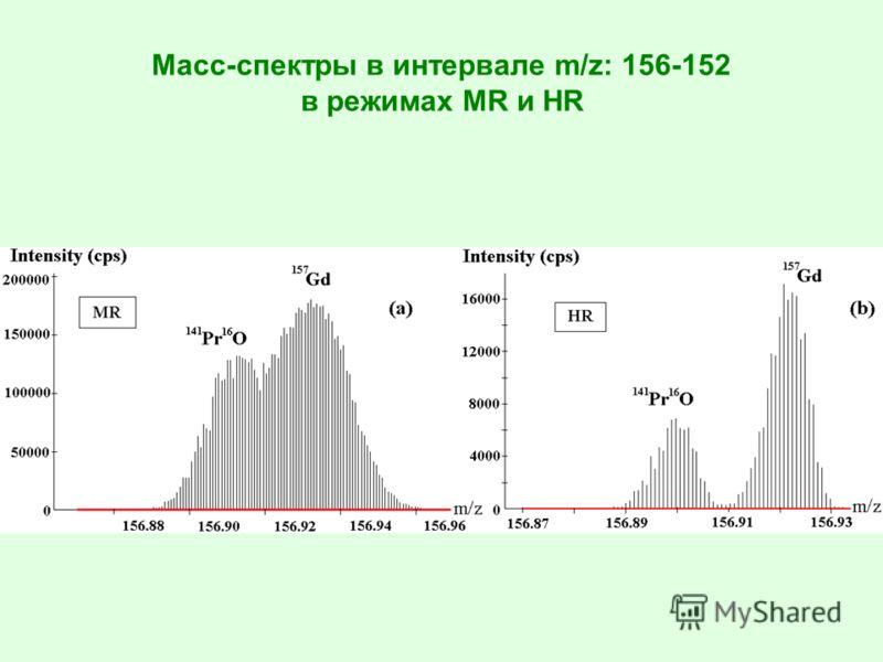Масс-спектры в интервале m/z: 156-152 в режимах MR и HR