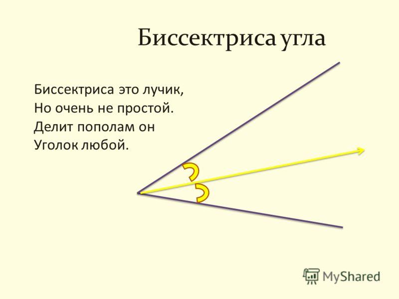 Биссектриса угла Биссектриса это лучик, Но очень не простой. Делит пополам он Уголок любой.