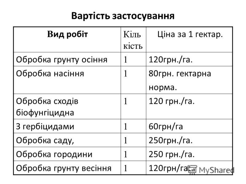 Вартість застосування В ид робіт Кіль кість Ціна за 1 гектар. Обробка грунту осіння 1 120грн./га. Обробка насіння 1 80грн. гектарна норма. Обробка сходів біофунгіцидна 1 120 грн./га. З гербіцидами 1 60грн/га Обробка саду, 1 250грн./га. Обробка городи