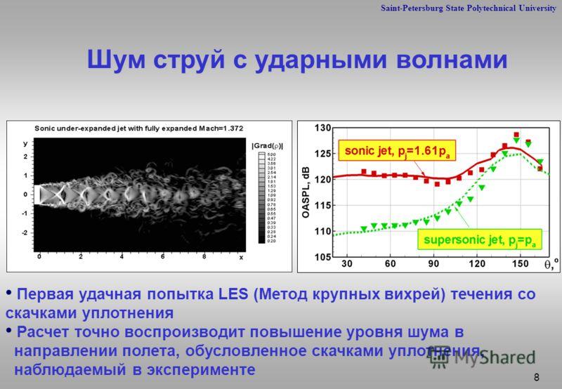 Saint-Petersburg State Polytechnical University Шум струй с ударными волнами Первая удачная попытка LES (Метод крупных вихрей) течения со скачками уплотнения Расчет точно воспроизводит повышение уровня шума в направлении полета, обусловленное скачкам
