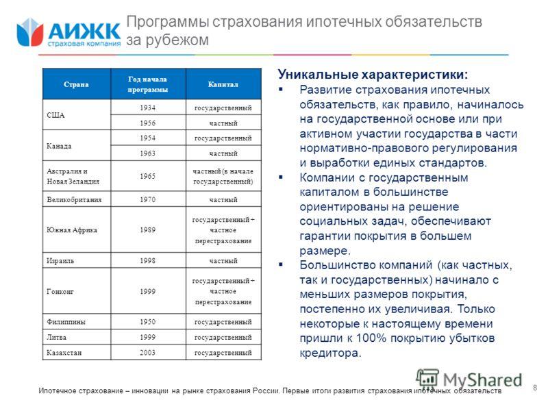 8 Ипотечное страхование – инновации на рынке страхования России. Первые итоги развития страхования ипотечных обязательств 8 Программы страхования ипотечных обязательств за рубежом Уникальные характеристики: Развитие страхования ипотечных обязательств