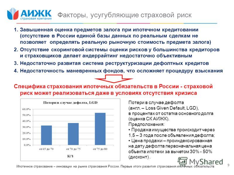 9 Ипотечное страхование – инновации на рынке страхования России. Первые итоги развития страхования ипотечных обязательств 9 Факторы, усугубляющие страховой риск 1.Завышенная оценка предметов залога при ипотечном кредитовании (отсутствие в России един
