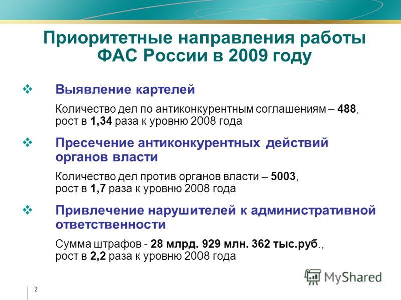 2 Приоритетные направления работы ФАС России в 2009 году Выявление картелей Количество дел по антиконкурентным соглашениям – 488, рост в 1,34 раза к уровню 2008 года Пресечение антиконкурентных действий органов власти Количество дел против органов вл