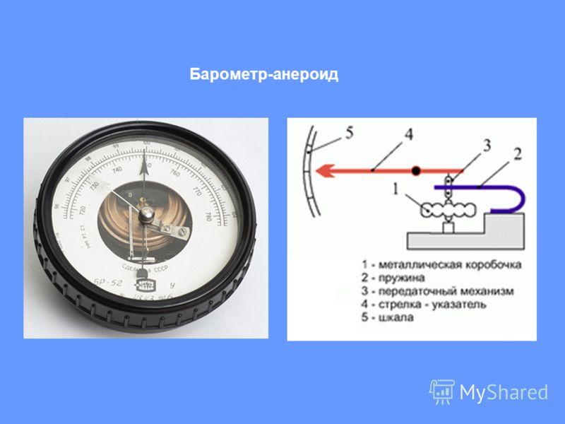 Барометр-анероид