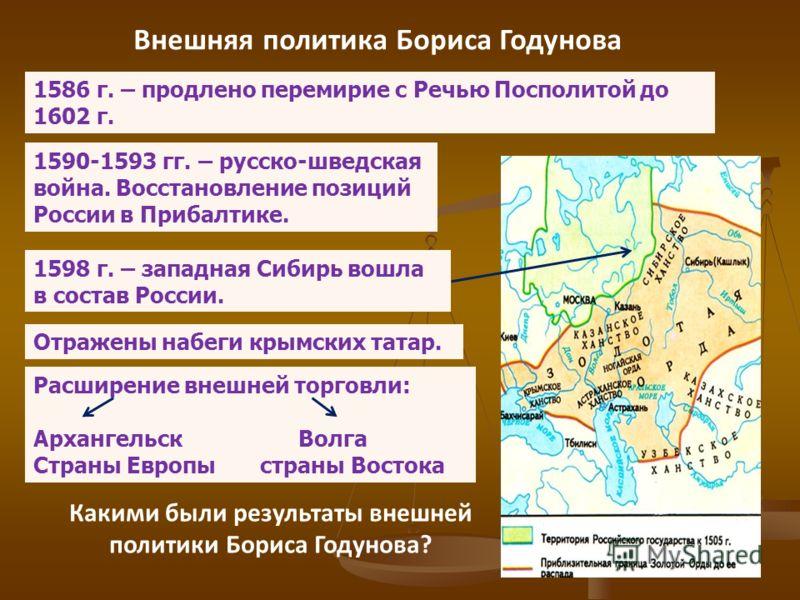 1586 г. – продлено перемирие с Речью Посполитой до 1602 г. 1590-1593 гг. – русско-шведская война. Восстановление позиций России в Прибалтике. 1598 г. – западная Сибирь вошла в состав России. Отражены набеги крымских татар. Расширение внешней торговли