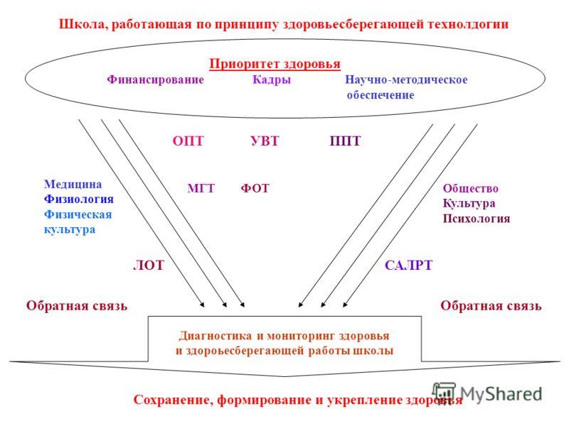 Должностная Инструкция Учителя Физкультуры В Рб - фото 8
