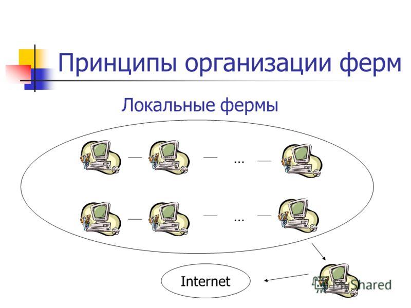 Принципы организации ферм Локальные фермы … … Internet