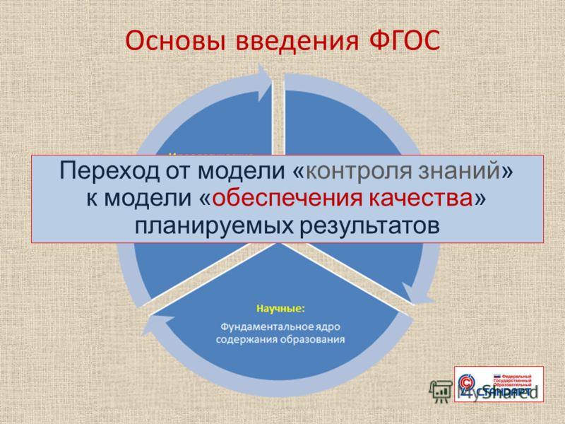 Основы введения ФГОС Переход от модели «контроля знаний» к модели «обеспечения качества» планируемых результатов