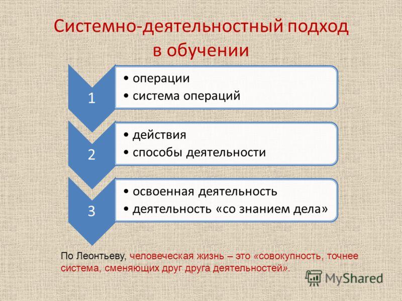 Системно-деятельностный подход в обучении 1 операции система операций 2 действия способы деятельности 3 освоенная деятельность деятельность «со знанием дела» По Леонтьеву, человеческая жизнь – это «совокупность, точнее система, сменяющих друг друга д