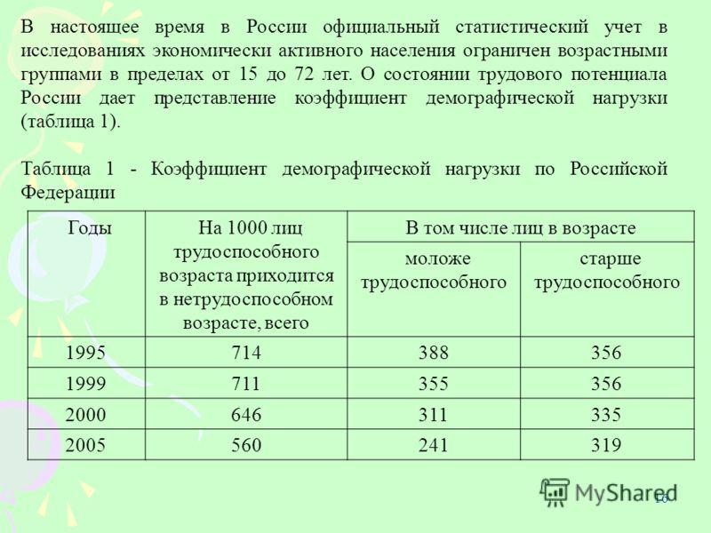 16 В настоящее время в России официальный статистический учет в исследованиях экономически активного населения ограничен возрастными группами в пределах от 15 до 72 лет. О состоянии трудового потенциала России дает представление коэффициент демографи