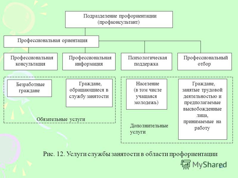 "Презентация на тему: ""2 УДК"